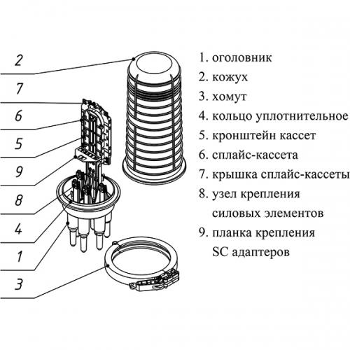 Кросс-муфта МВОТ-К-36-4/4-Т-1-36-FC-18