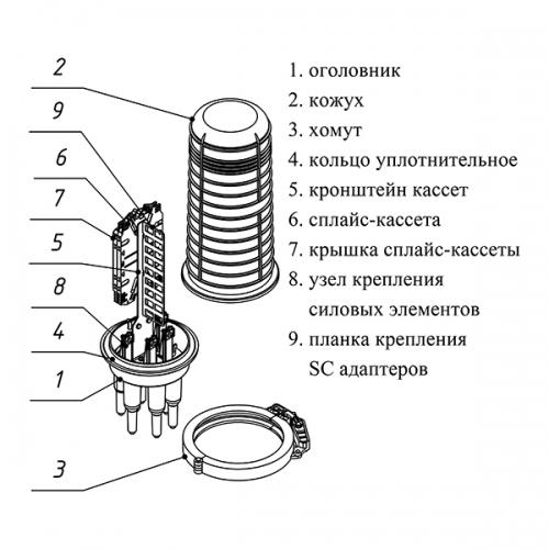 Кросс-муфта ОКМ-72-4/4-Т-2-72-SC-36