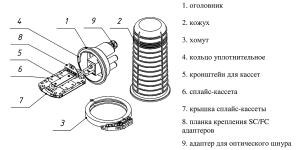 Кросс-муфта МВОТ-К-64-2-Т-2-64-FC-8 VolSip (64 волокна + планка 8 адаптеров FC)